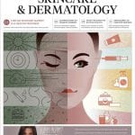 "Featured in The Times newspaper ""Skincare & Dermatology"" section"