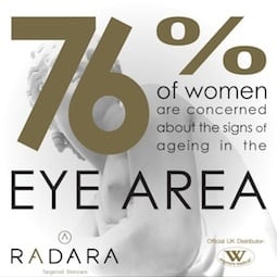 S-Thetics Beaconsfield Radara wrinkle reduction micro-channelling eye