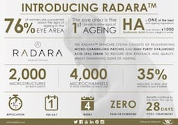 S-Thetics Beaconsfield introducing Radara