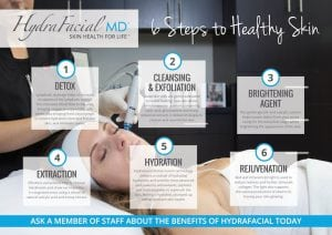 Find out more about the 6-step HydraFacial treatment