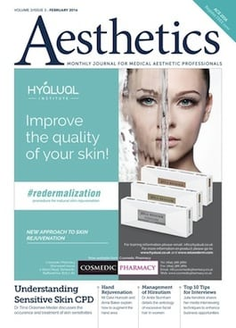 S-Thetics Featured in the Aesthetics Journal discussing how Vitamin A can be used to treat photoaged skin and acne