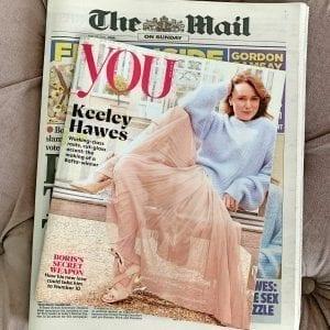 Mail on Sunday You Magazine interviews Miss Sherina Balaratnam on facial fillers